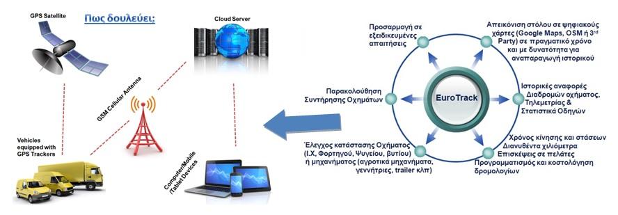 Diagram EL for web